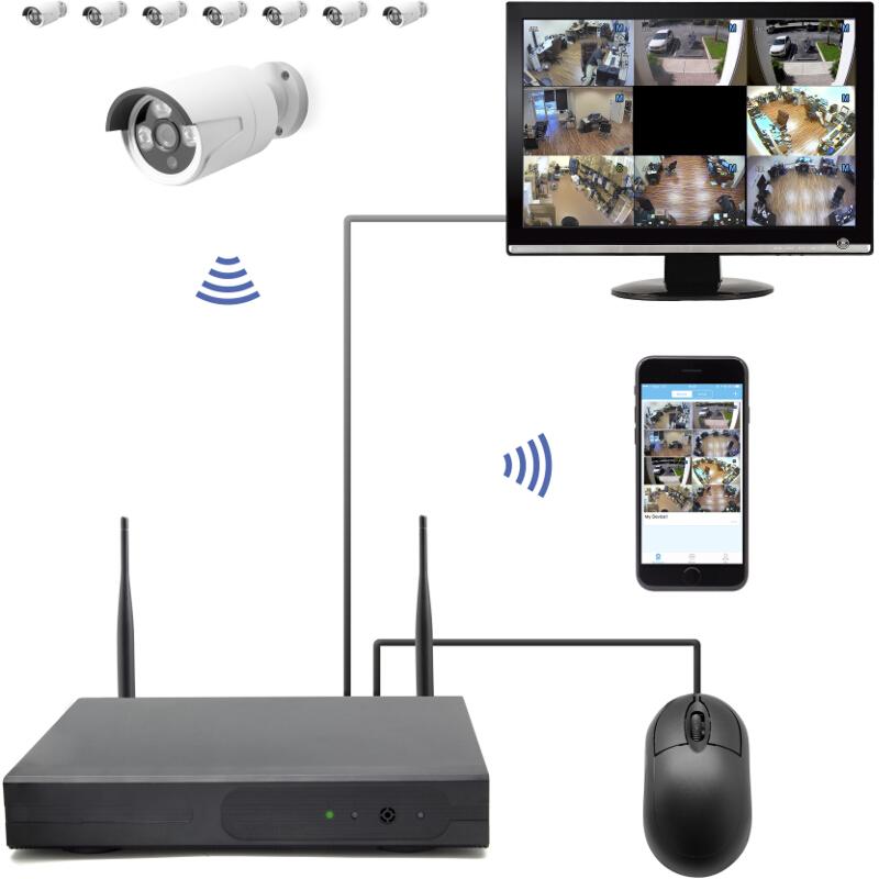 Unotec kit de vigilancia 8 c maras ip 8 canales wifi - Camaras de vigilancia ip wifi ...