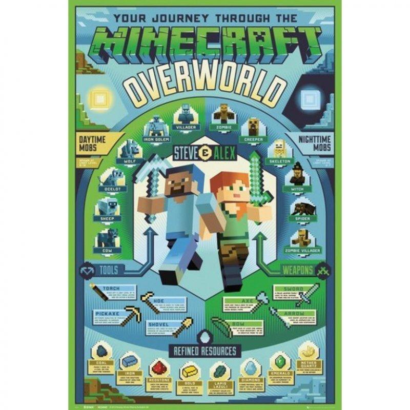 GB Eye Maxi Póster Minecraft Overworld Biome 91.5x61cm
