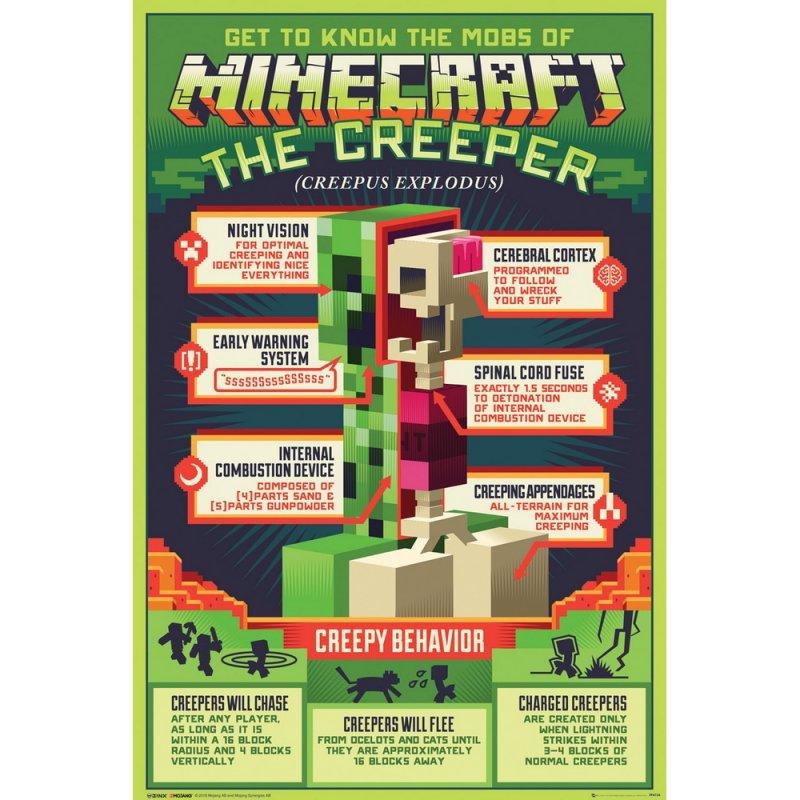 GB Eye Maxi Póster Minecraft Creepy Behaivor 91.5x61cm