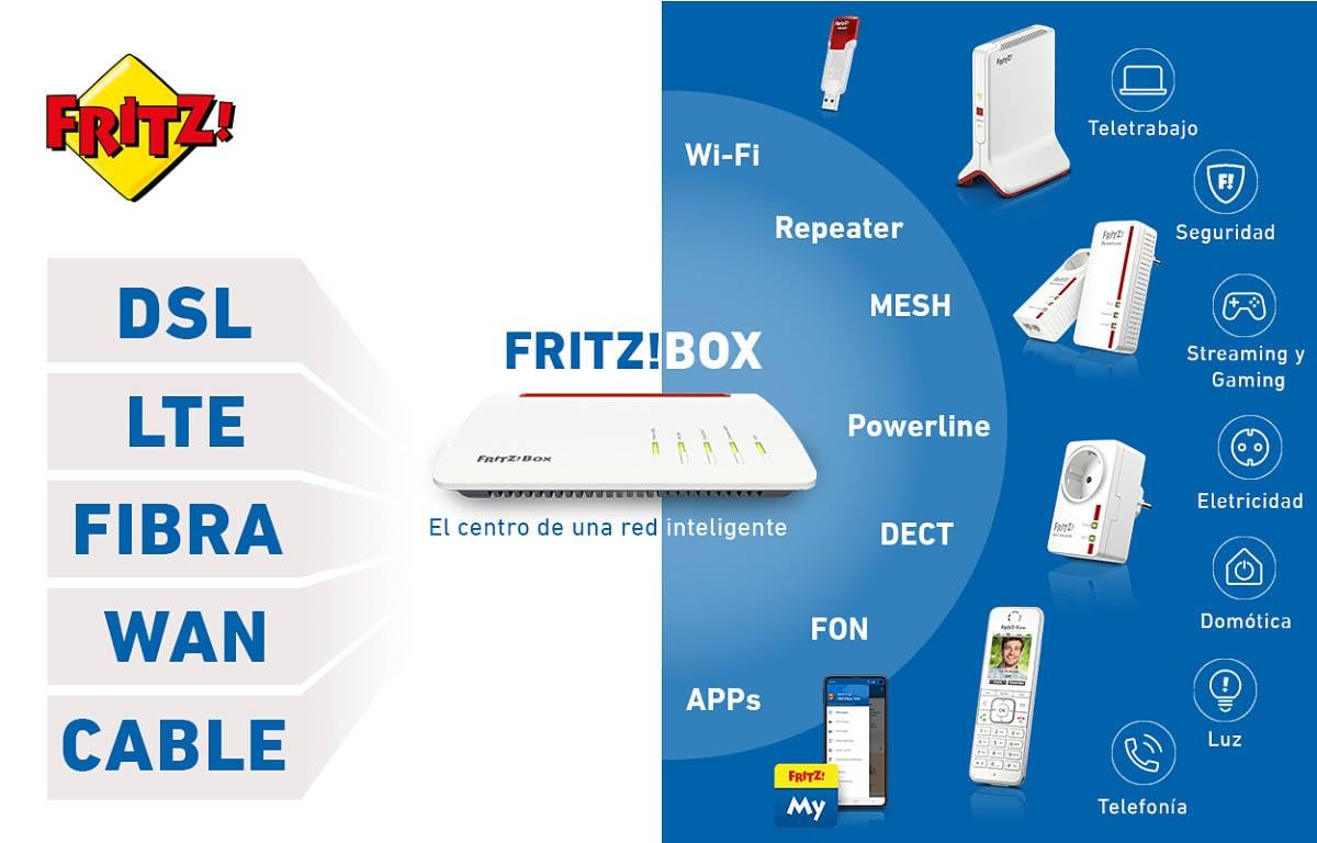 Mejora la cobertura de tu red con fritz